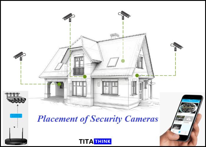 Wireless Surveillance Home Cameras