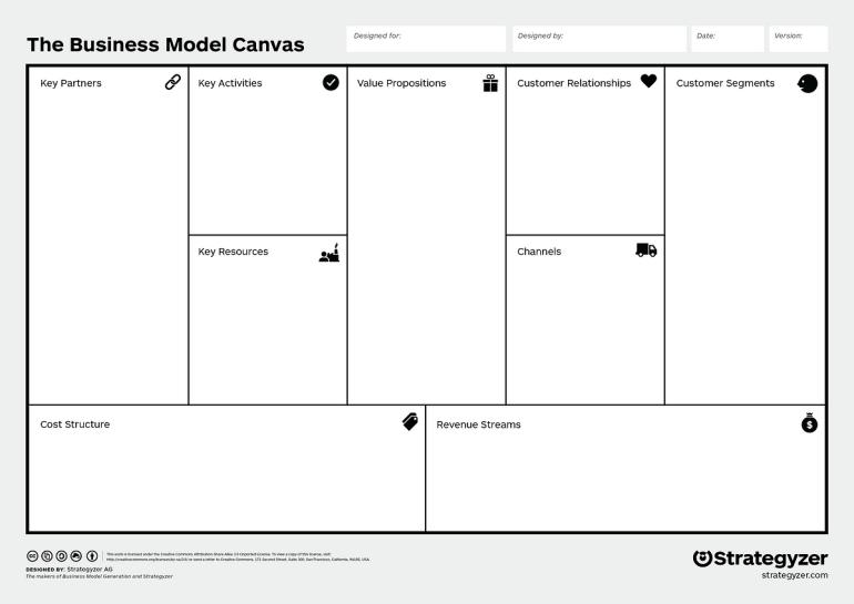 Resultado de imagem para a tela do modelo de negócios