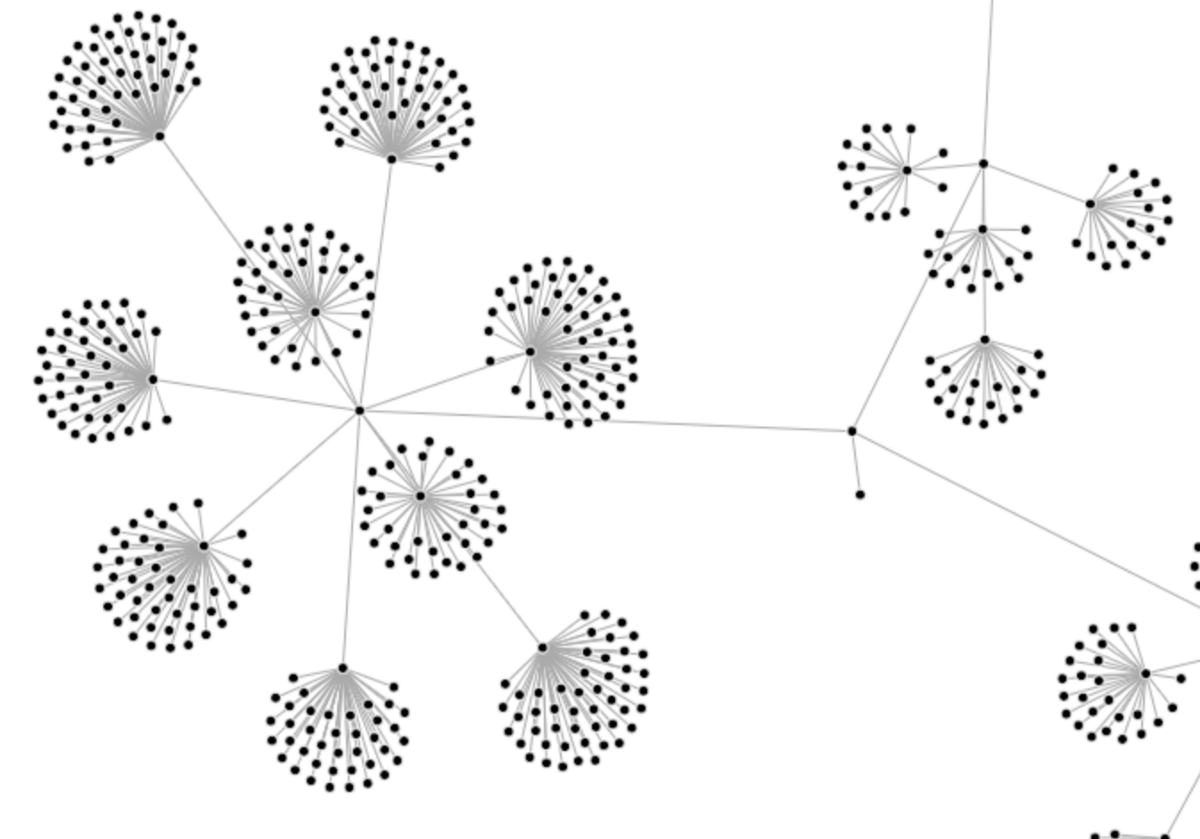 D3 Force Directed Graph Forces Experiments For Dummies