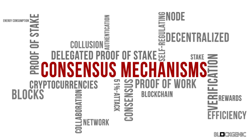 Image result for consensus