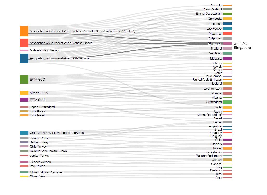 Crafting A Custom Mobile Friendly Data Visualization