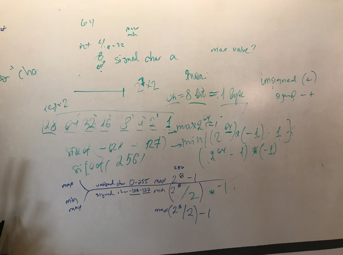 How Do You Get The Maximum And Minimum Values For Integer