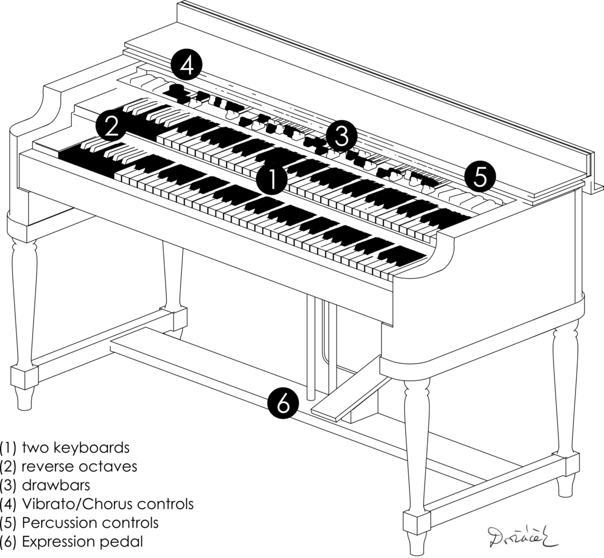 Design And Realization Of Organ Midi Controller 3 Brat I