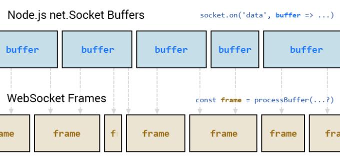 Max Frame Size Websocket | Viewframes co
