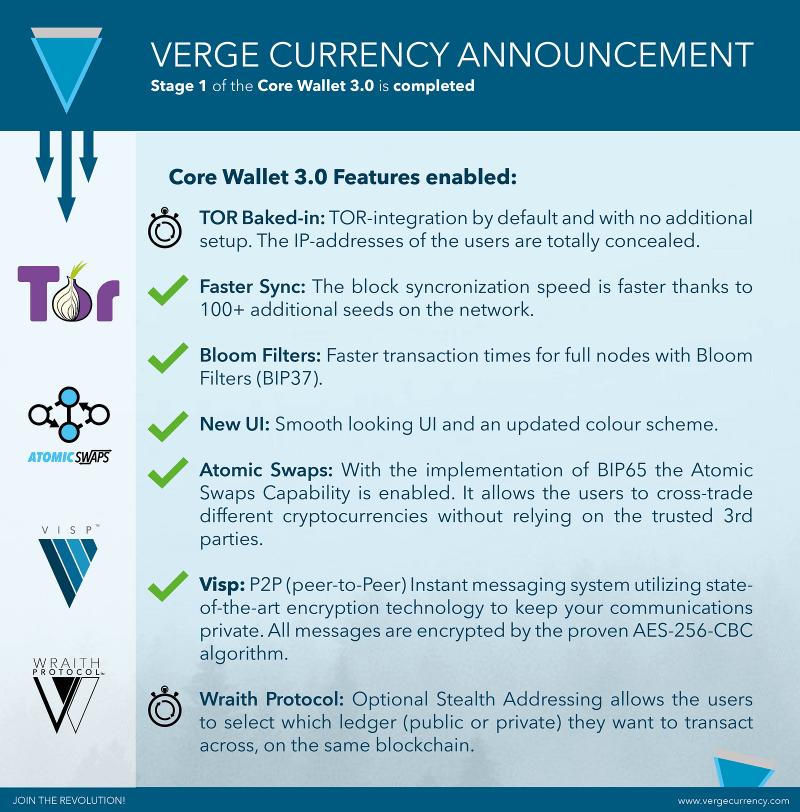 verge currency