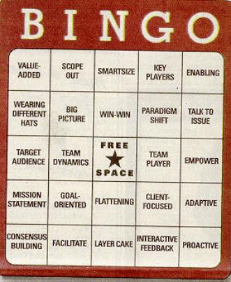 B2B Content Marketing Bingo