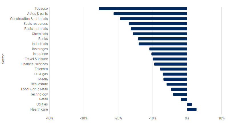 2018 Hedge Fund Performance and How a rising Estonian Fund