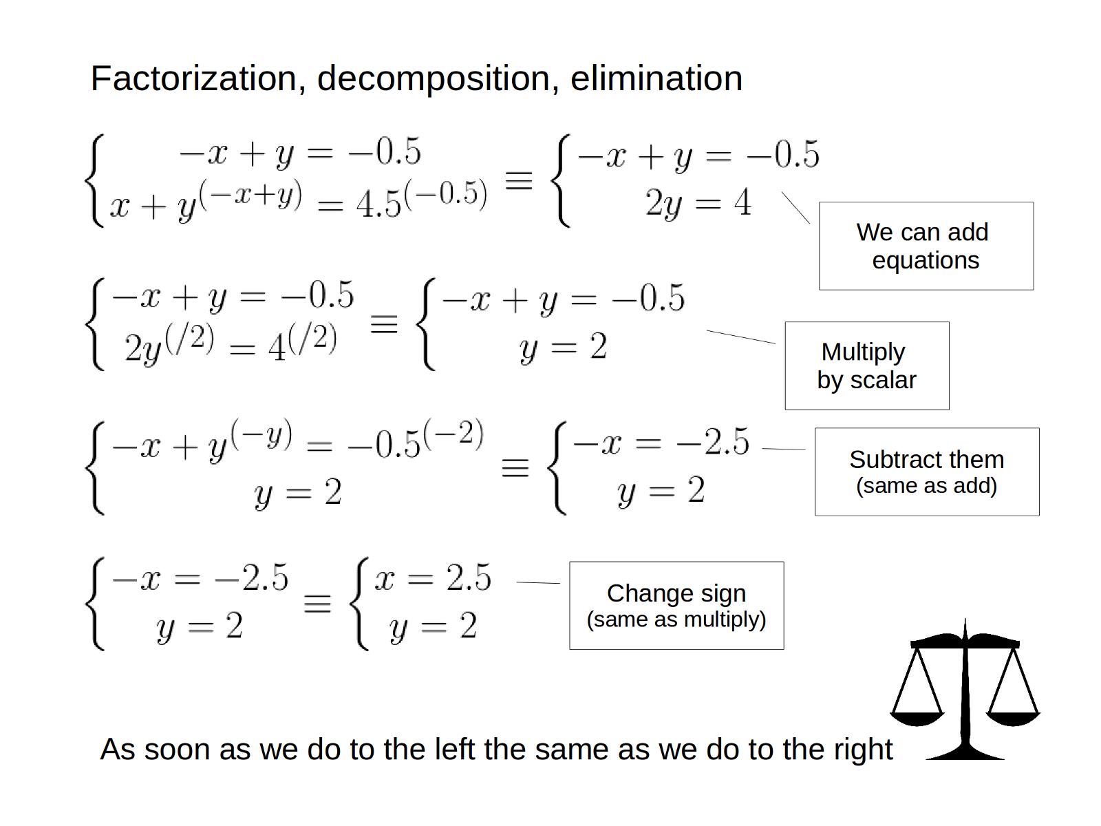 System Of Linear Equations Examples