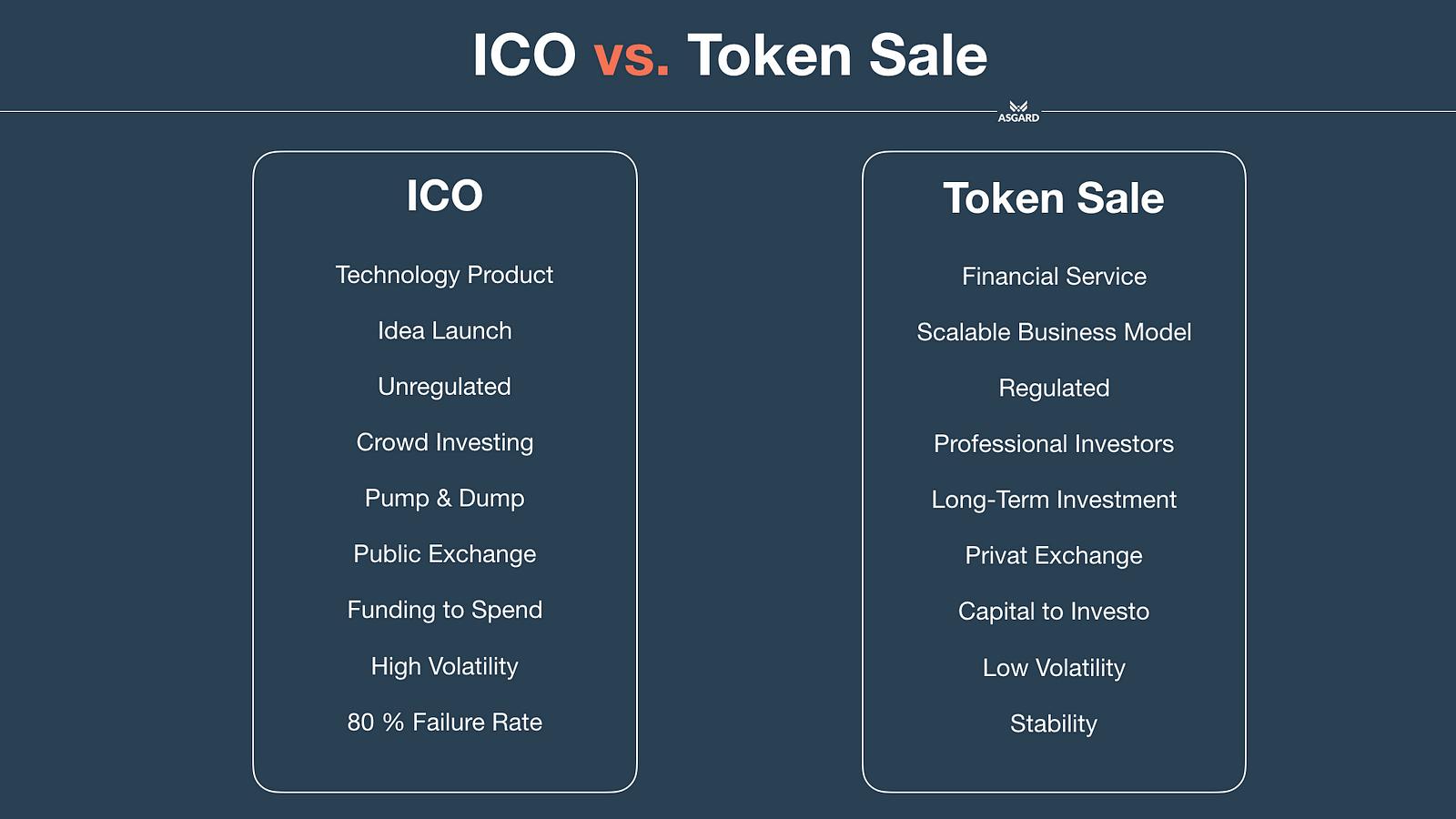 Legal: security token trend