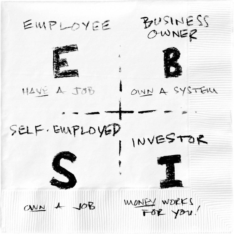 What Robert Kiyosaki S Cash Flow Quadrant Taught Me About