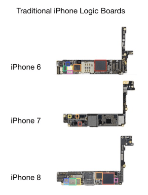 Forking The iPhone – Monday Note