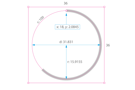 Half Circle Graph Free Graph Quadrant Graph Quadrant
