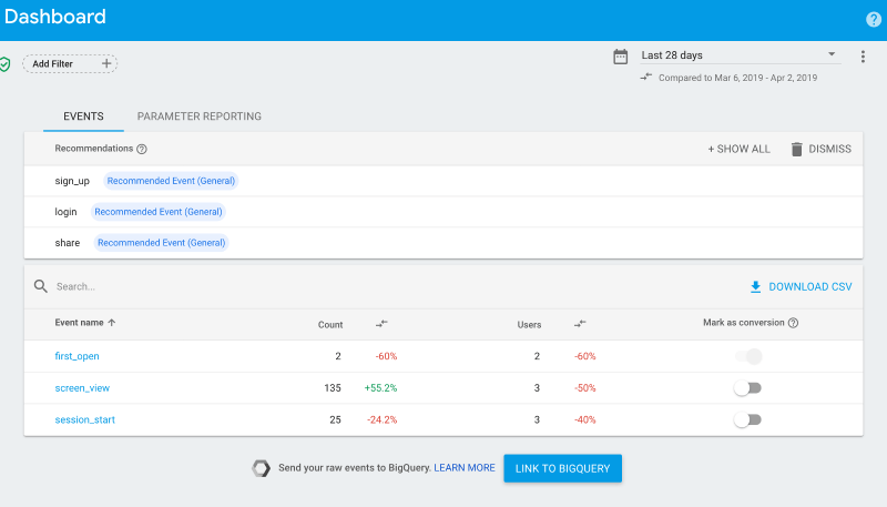 Firebase console Events.