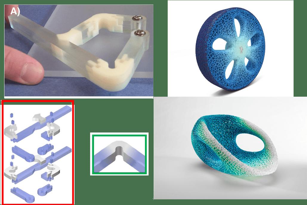 Multimaterial 3d printing