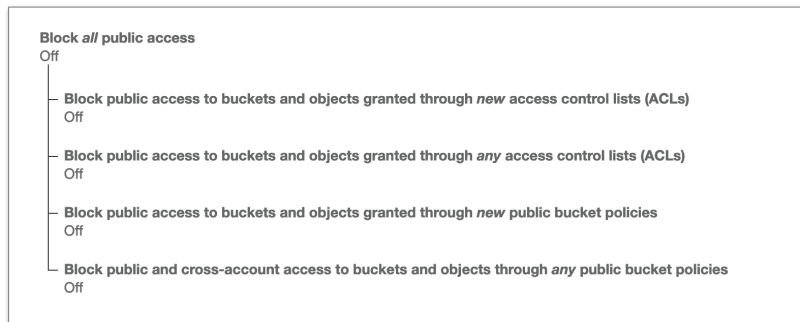Public access…