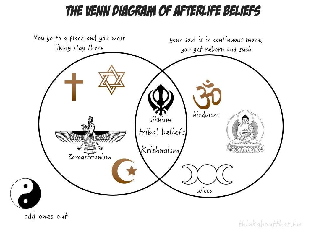 Spirituality For An Atheist Rita Jonyer Medium