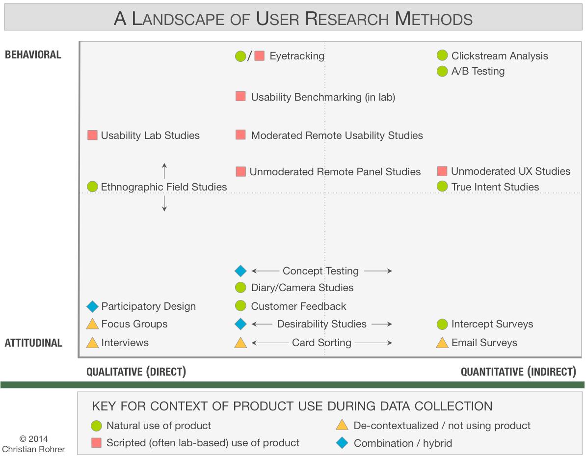Landscape Pdf Design Questionnaire