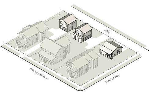 Accessory Dwelling Unit Los Angeles – Hernan Arreola – Medium