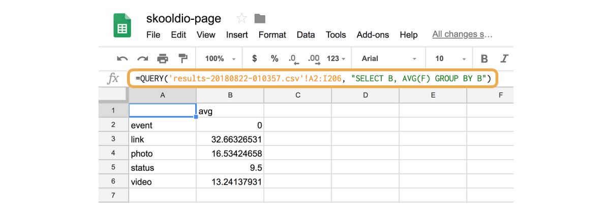 3 เหตุผลที่ทุกคนควรเริ่มหัดเขียน SQL | Skooldio Blog