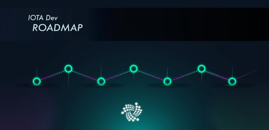 IOTA Development Roadmap     IOTA IOTA Development Roadmap