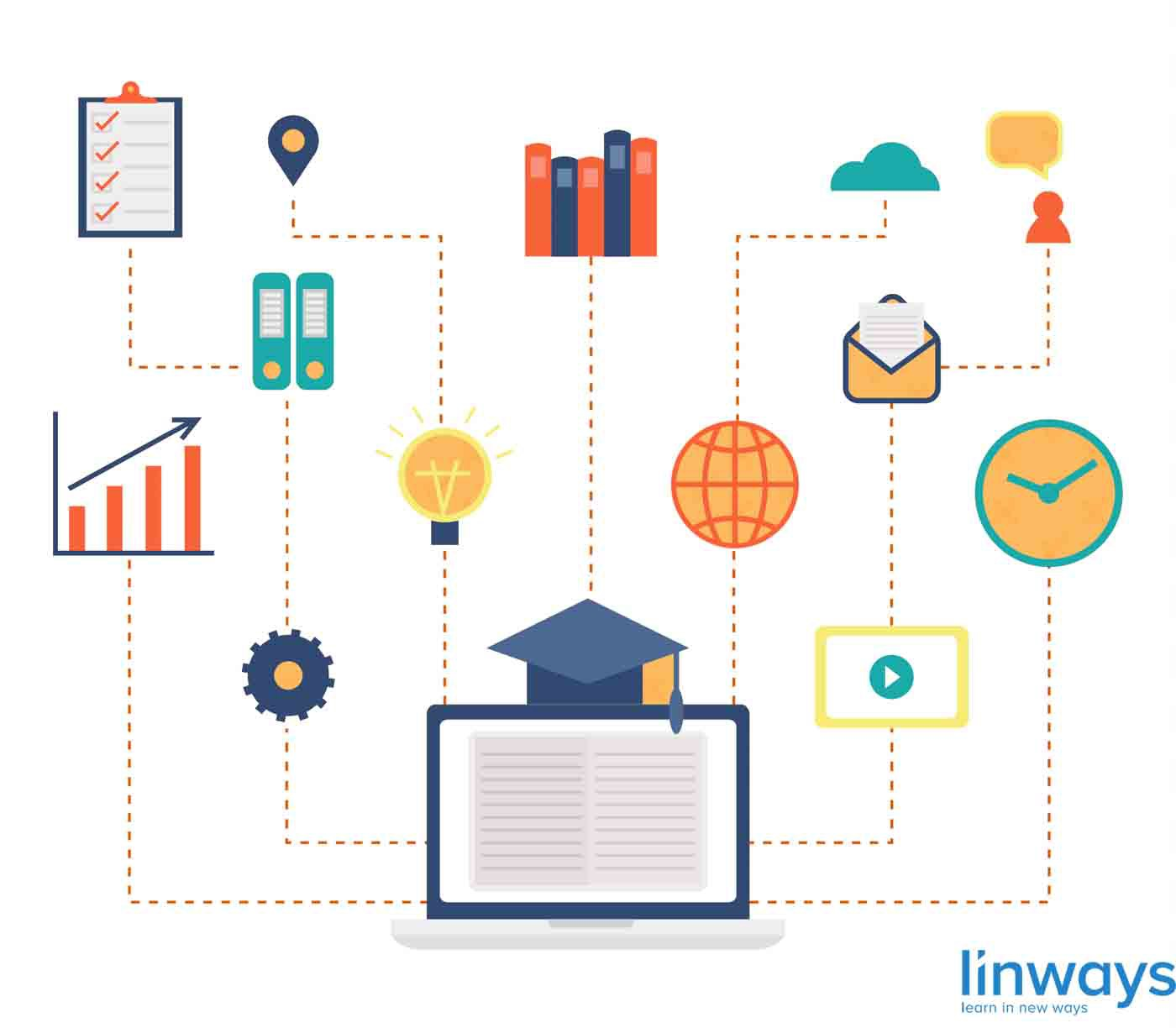 Ict Enabled Education Linways Technologies