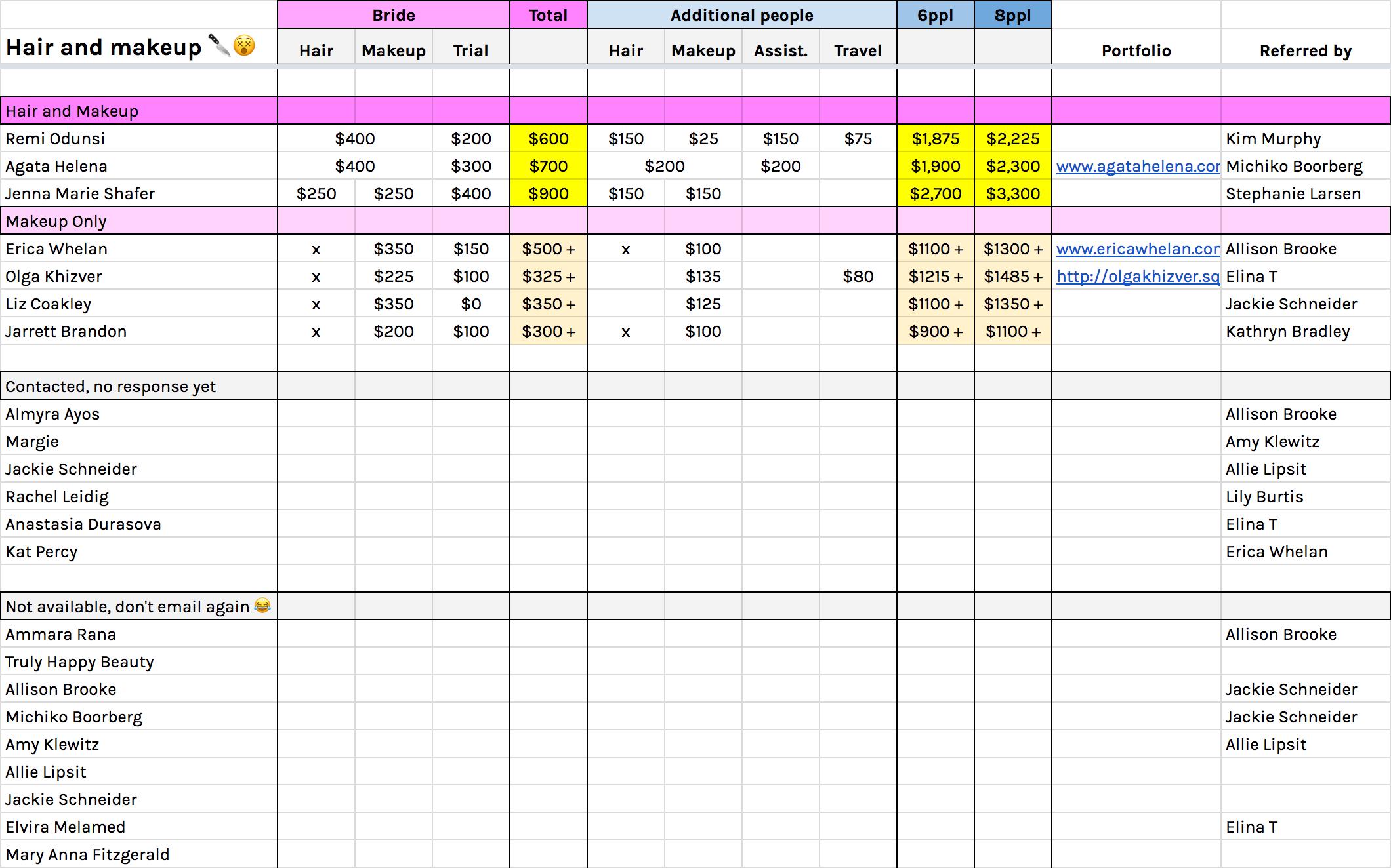 Wedding Venue Comparison Spreadsheet
