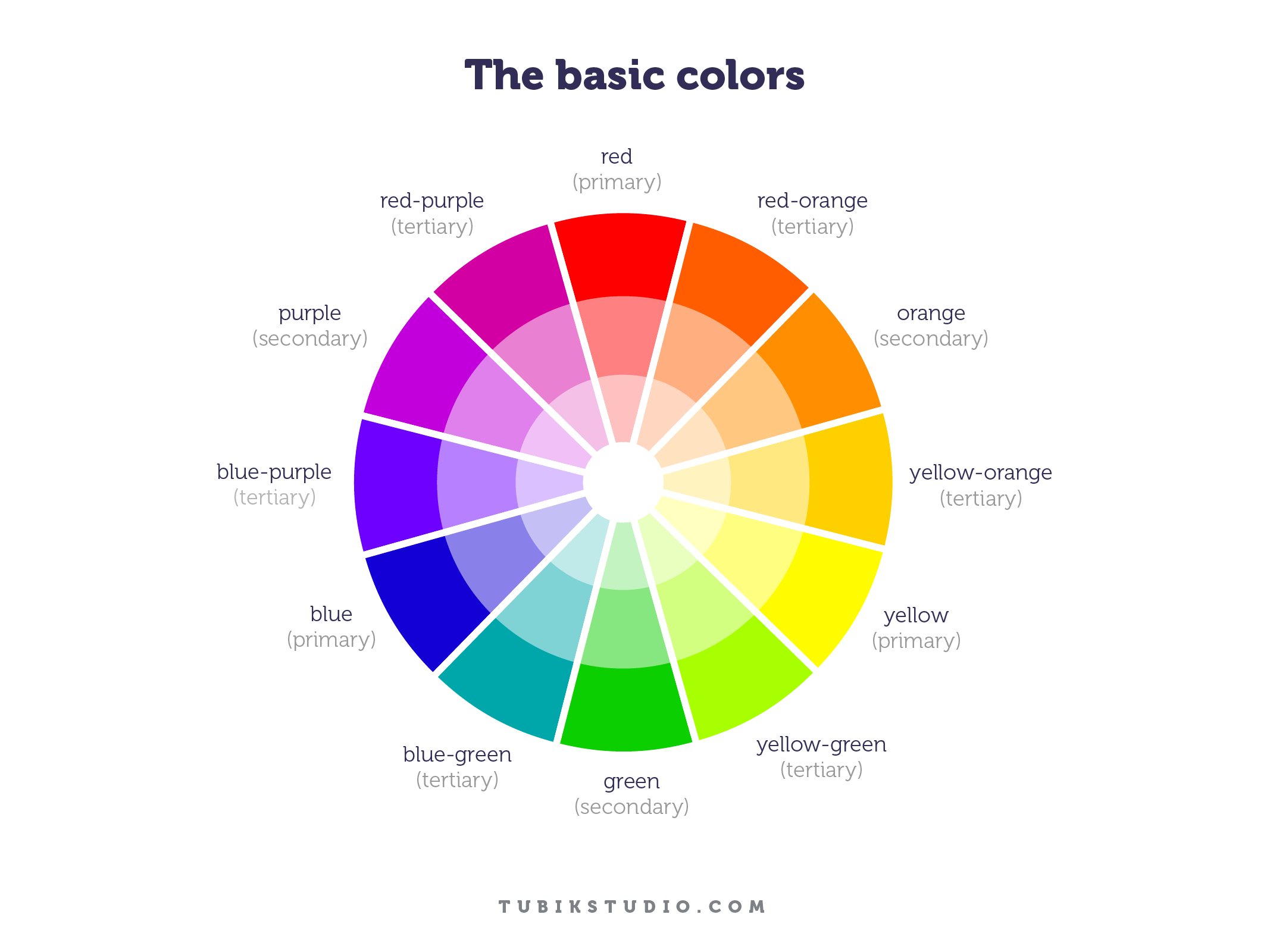 Color Glossary For Designers Terms And Definitions