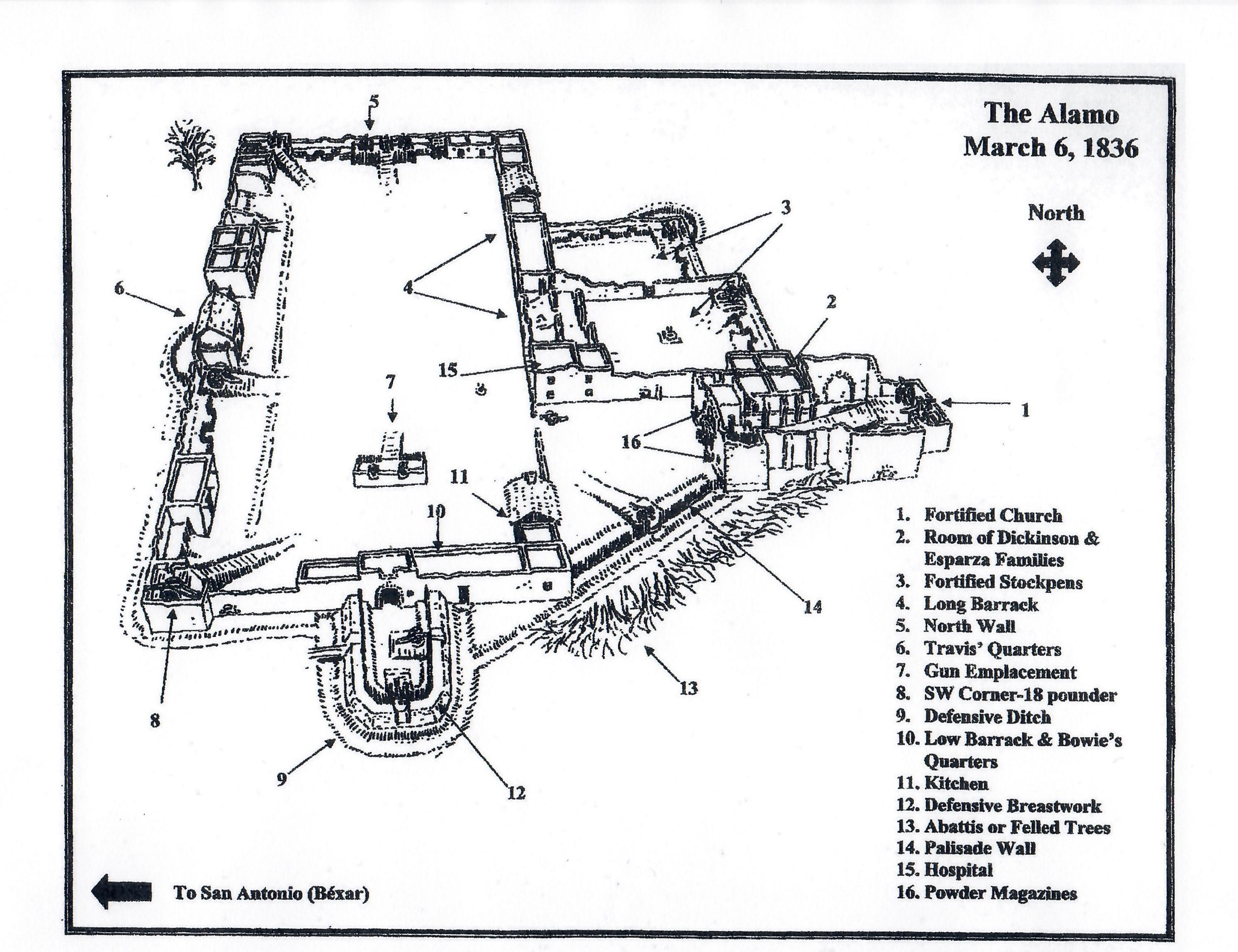 Diagram Of Alamo