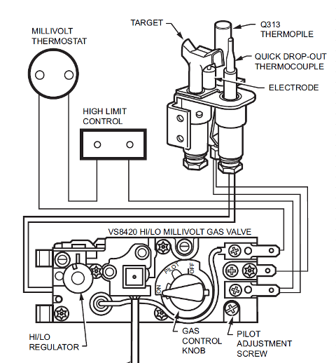gas valve wiring diagram robertshaw - wiring diagram, Wiring diagram