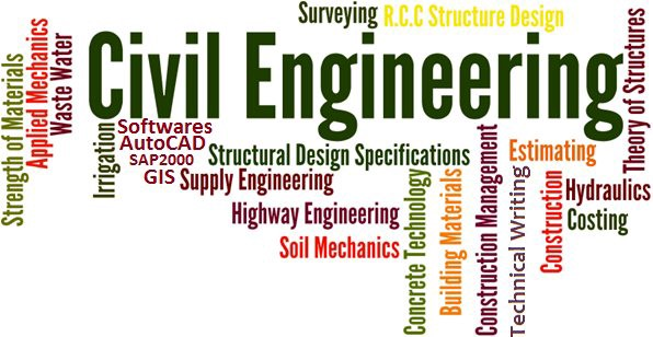 Image result for different types of Engineering