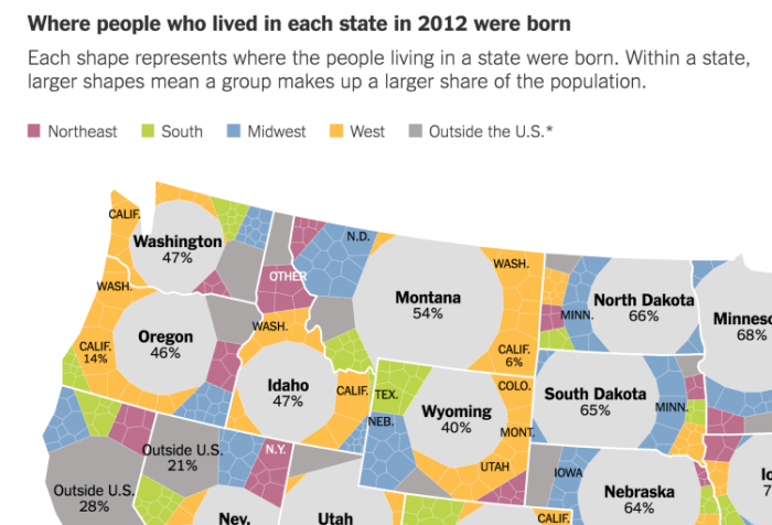 mapping migration in the united states theupshot the nyt aug 14 2014