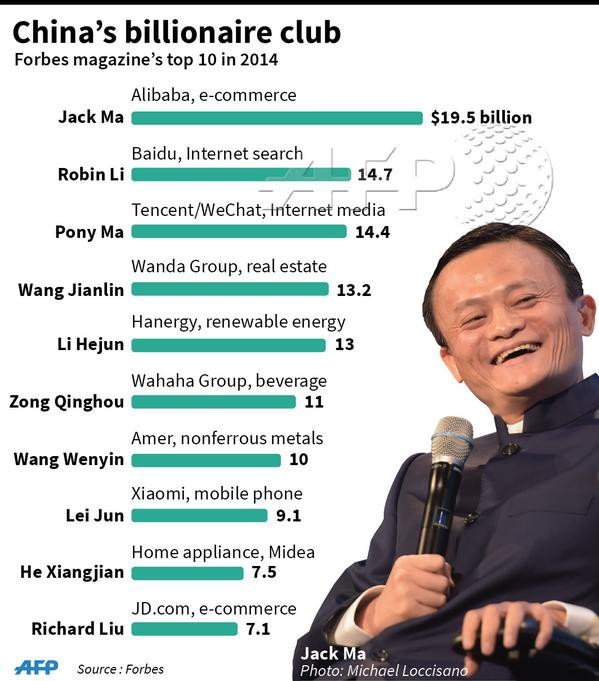 Alibaba Founder Jack Ma To Meet Ethiopian Startup Founders On Monday A wide variety of alibaba in ethiopia options are available to you, such as warranty of core components, local service location, and key selling points. alibaba founder jack ma to meet