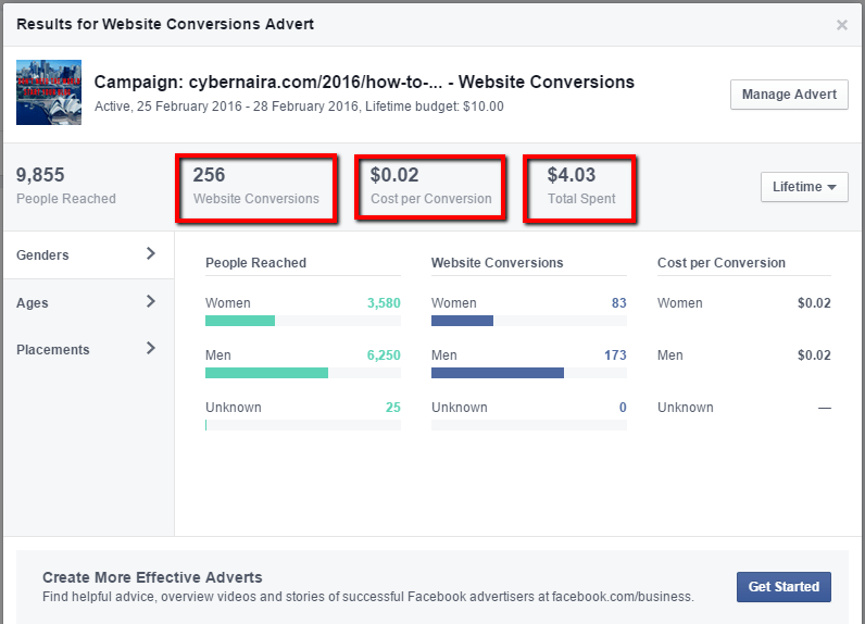 Facebook ads summary