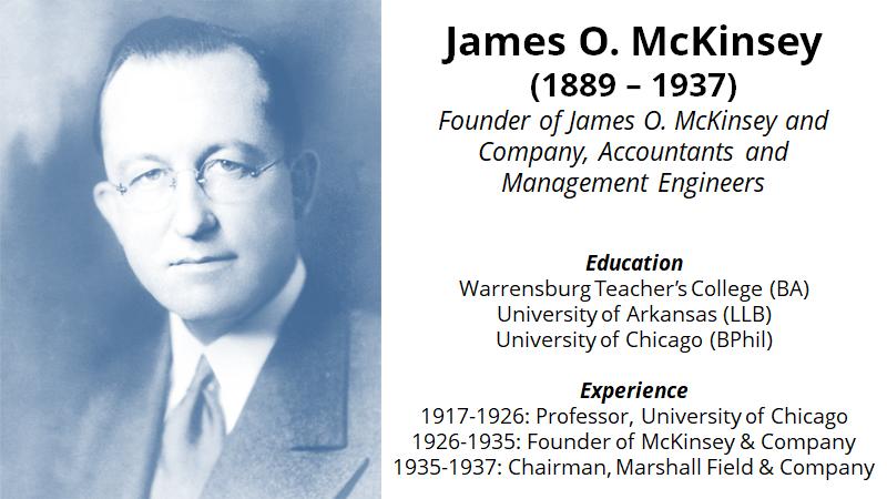 James O. Mckinsey biography and career summary