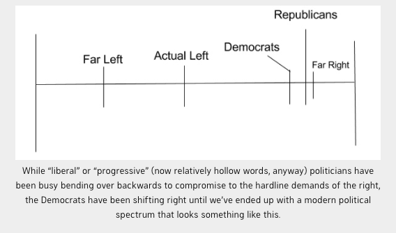 https://seattledsa.org/2017/10/case-compromise-politics/
