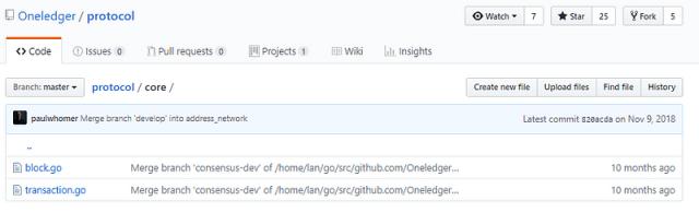 1 ee5CuYwwTwmUsjL6ufs9iw OneLedger Code Review Business Modularization