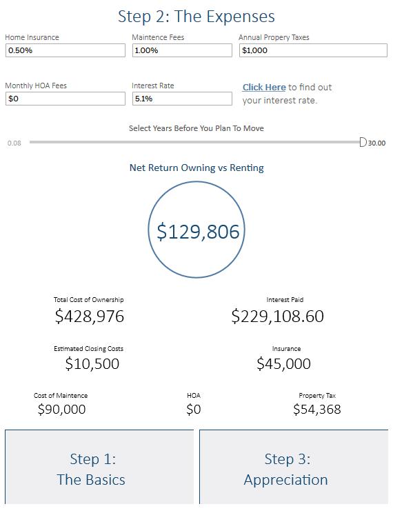 Rent or Buy Calculator