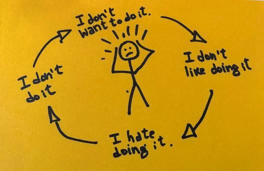 """Résultat de recherche d'images pour """"procrastination"""""""
