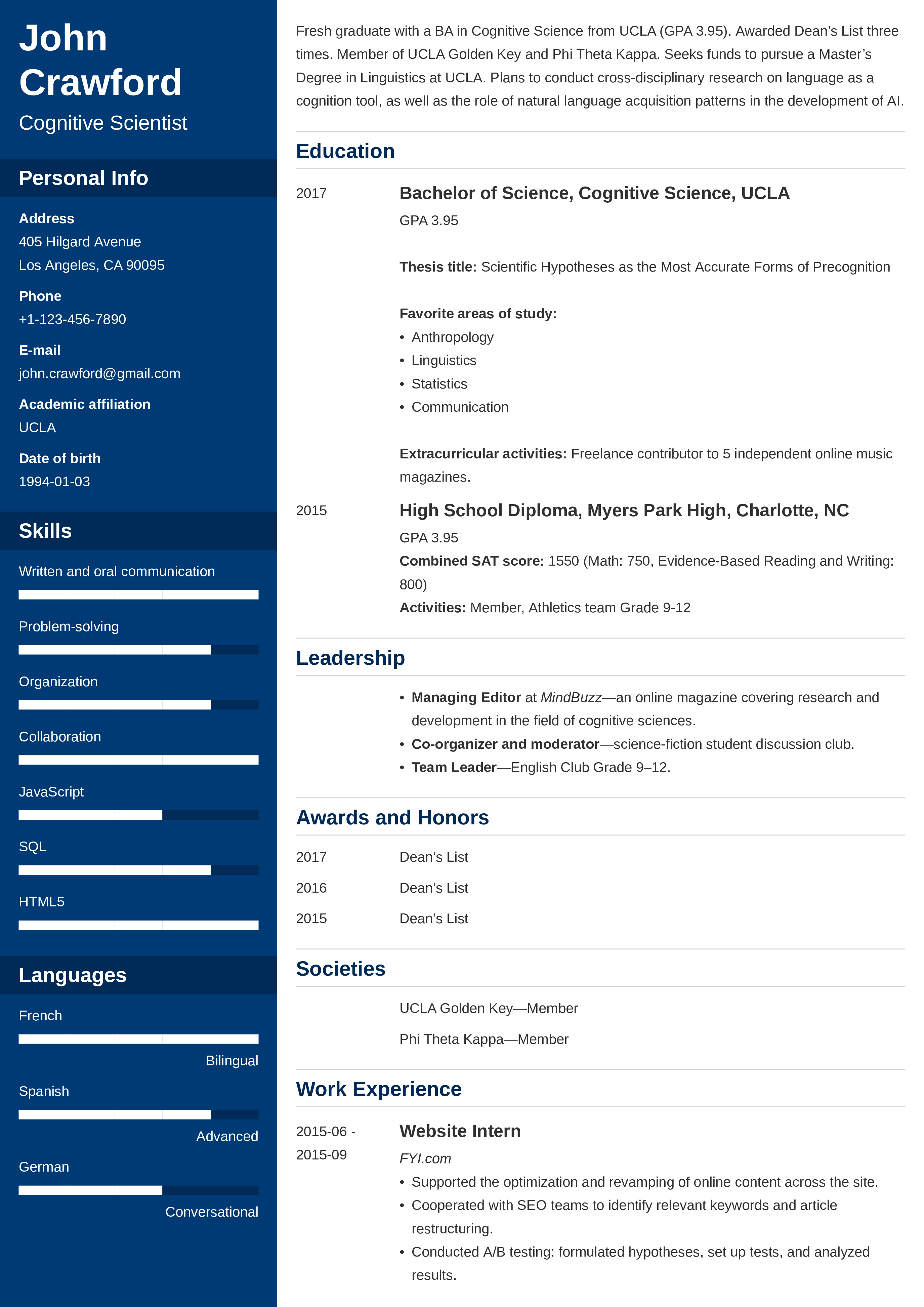 Scholarship Resume Template 25 Examples And Writing Tips