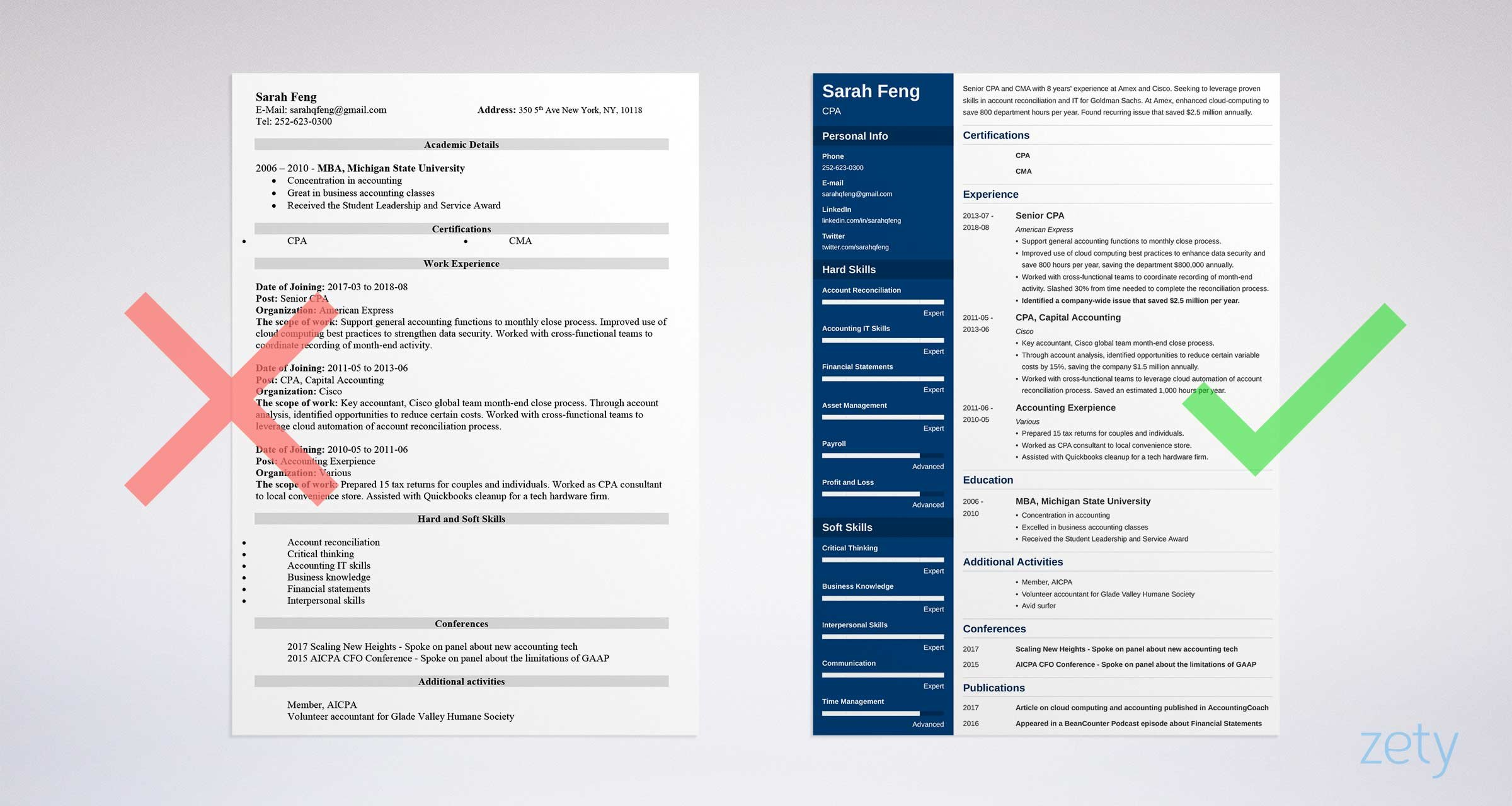 Accounting Resume Sample And Complete Guide 20 Examples