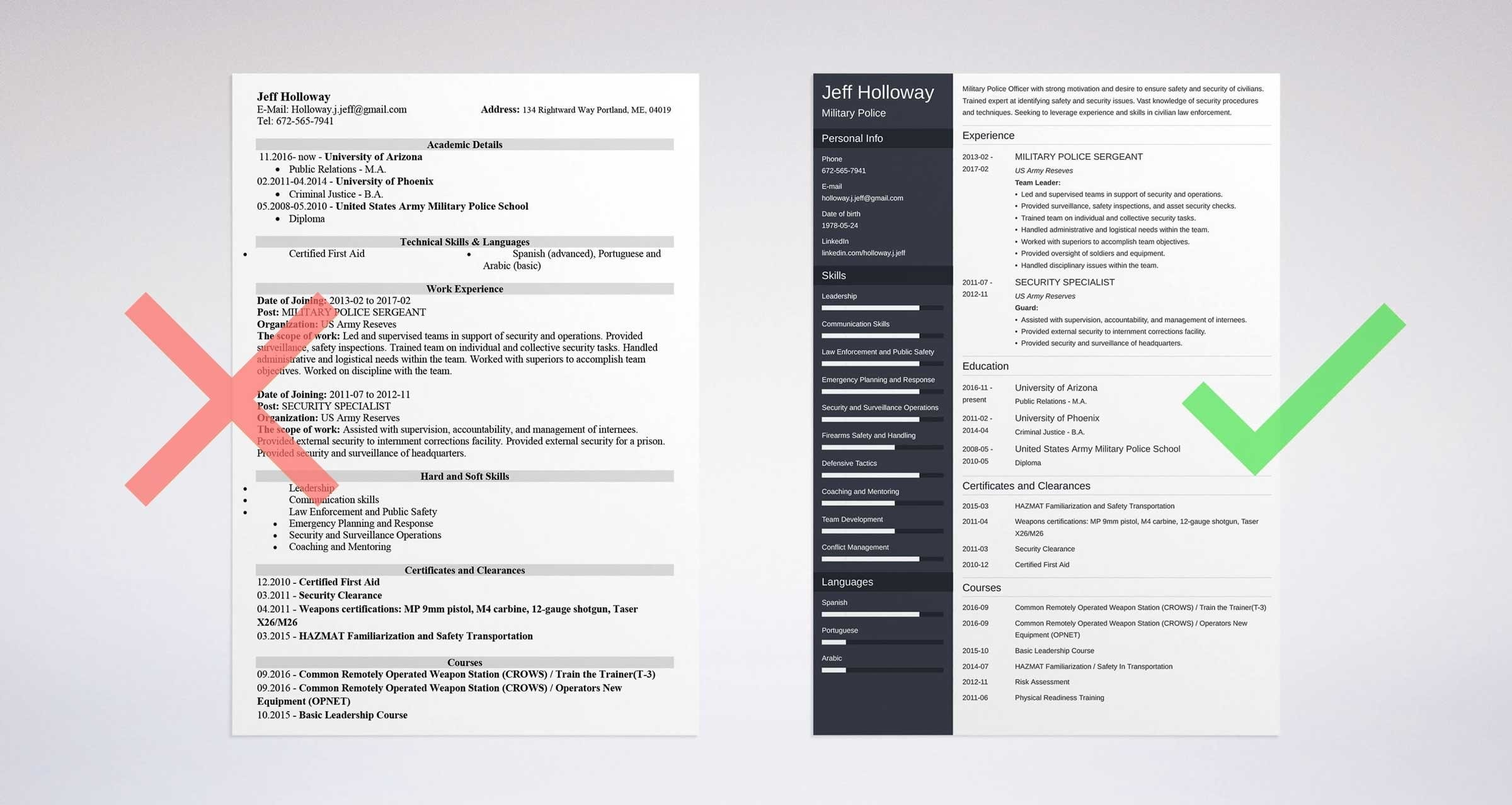Military To Civilian Resume Examples Amp Template For Veterans