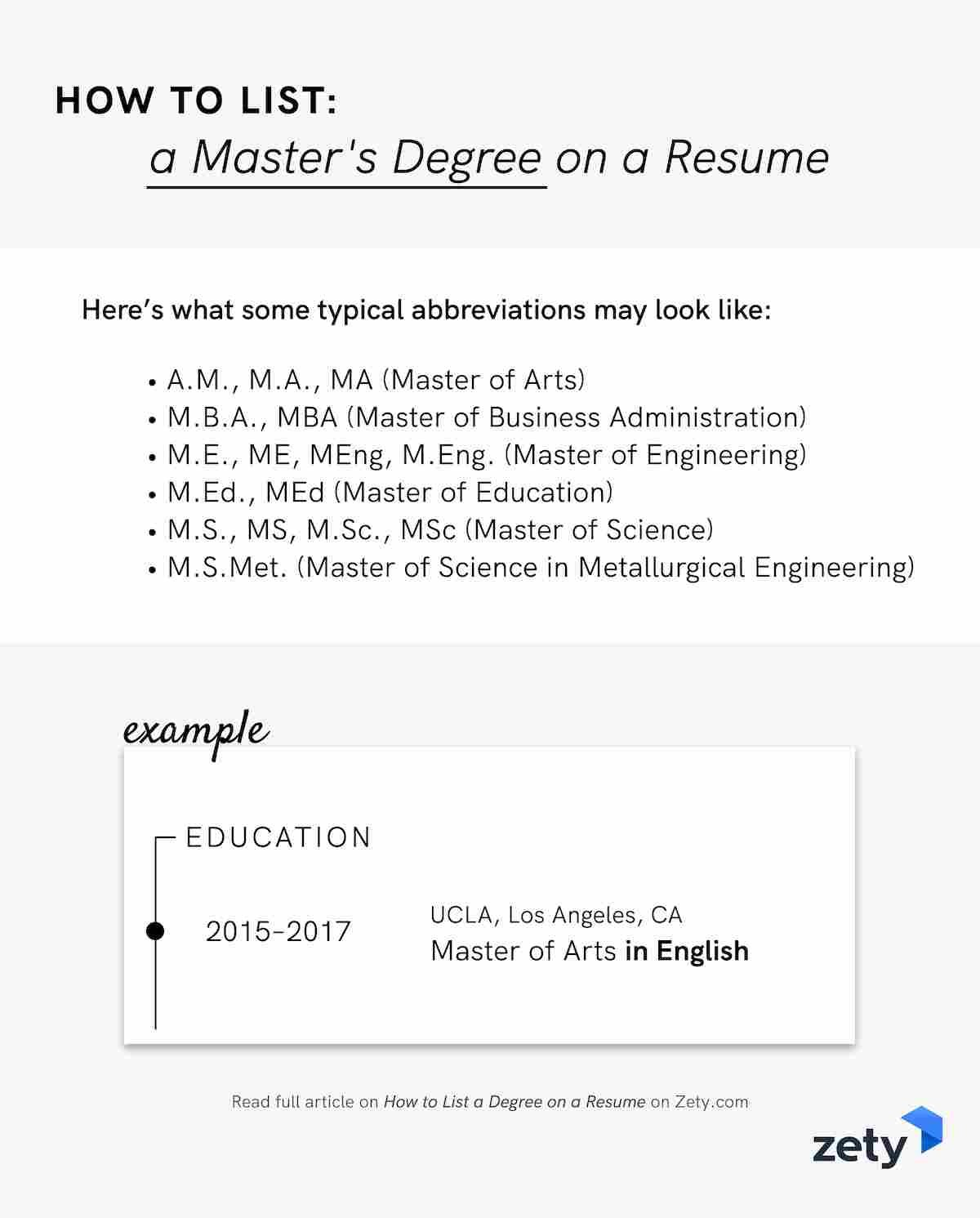 In february, 6.2 million people were unemployed in america, according to pew research center. How To List A Degree On A Resume Associate Bachelor S Master S