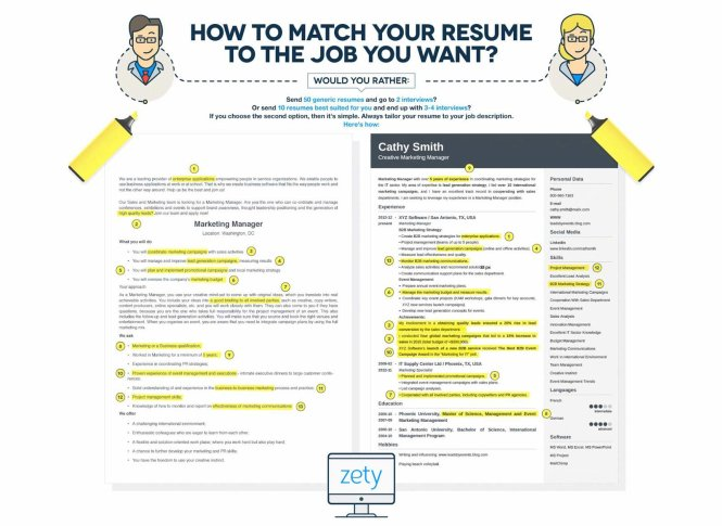 how to write a resume job description resume sample