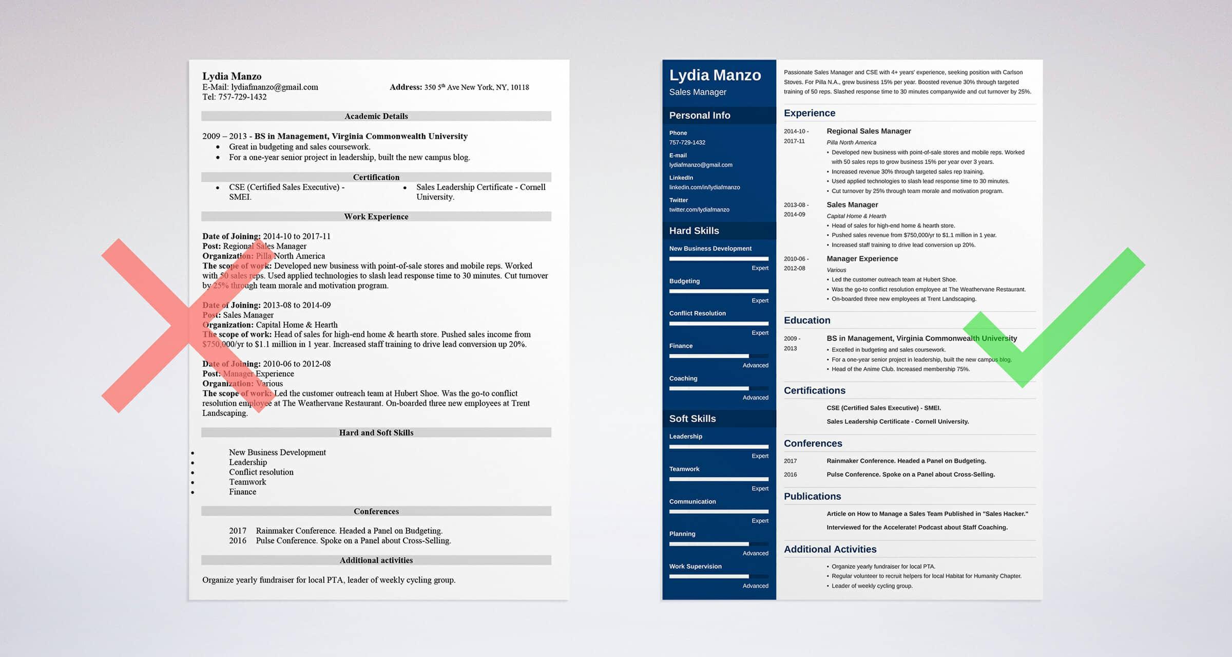 40 Management Resume Examples Skills Job Description