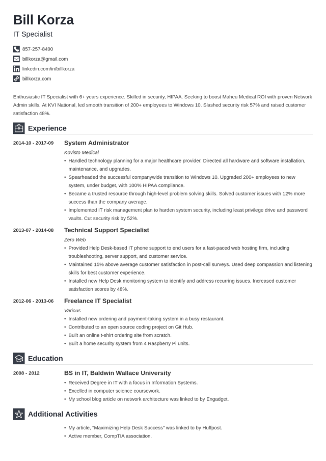 24 Professional Resume Profile Examples & Section Template