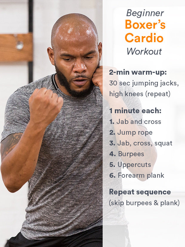 https://i1.wp.com/cdn-img.health.com/sites/default/files/styles/150x200/public/1472669994/Boxers-Cardio-Workout-Pin.jpg?w=735&ssl=1
