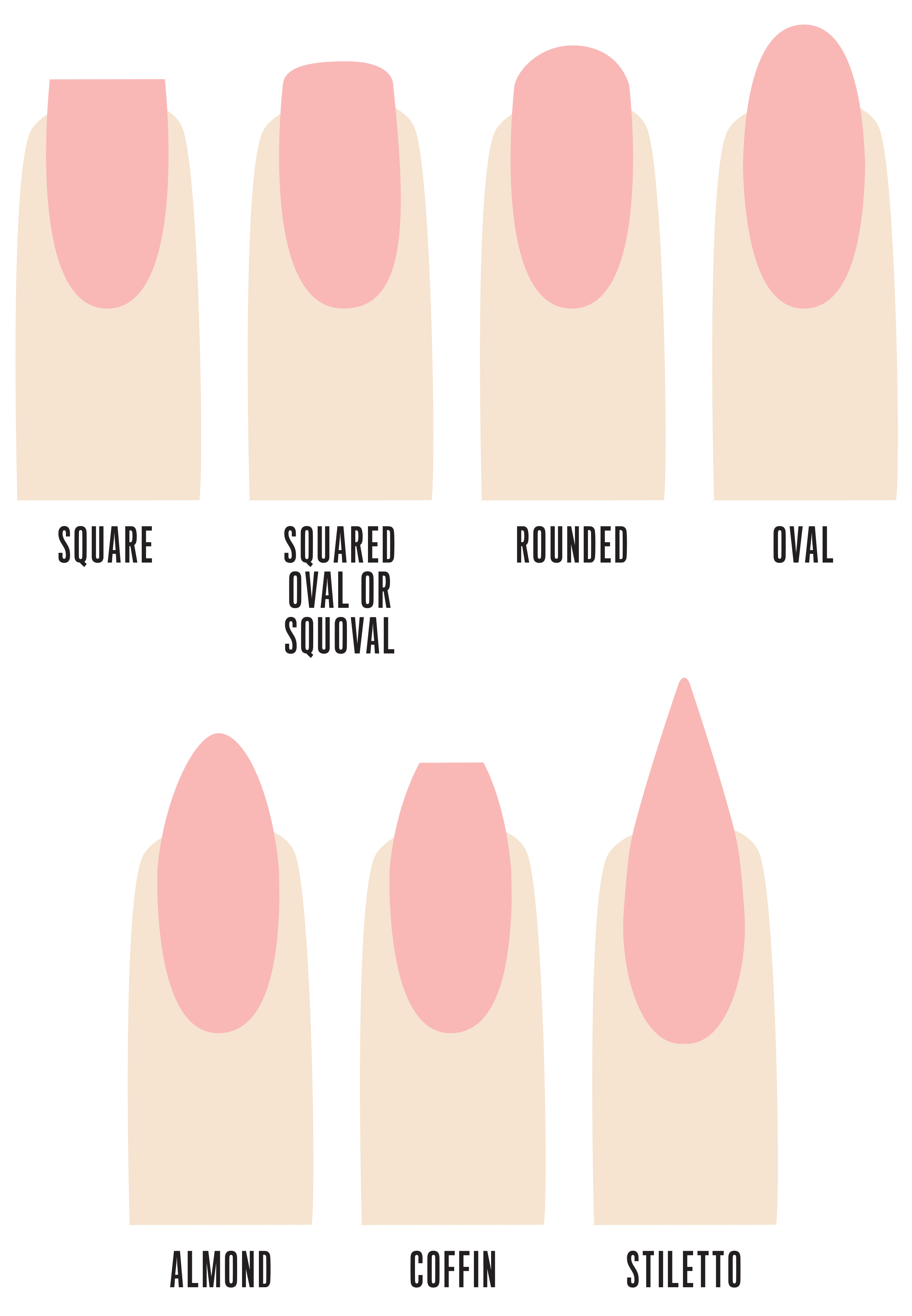 Nail Shape Guide For Manicures