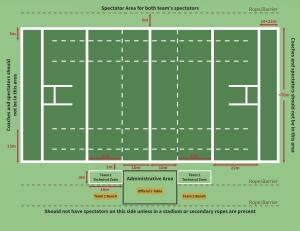 The Case for Technical Zones | USA Rugby