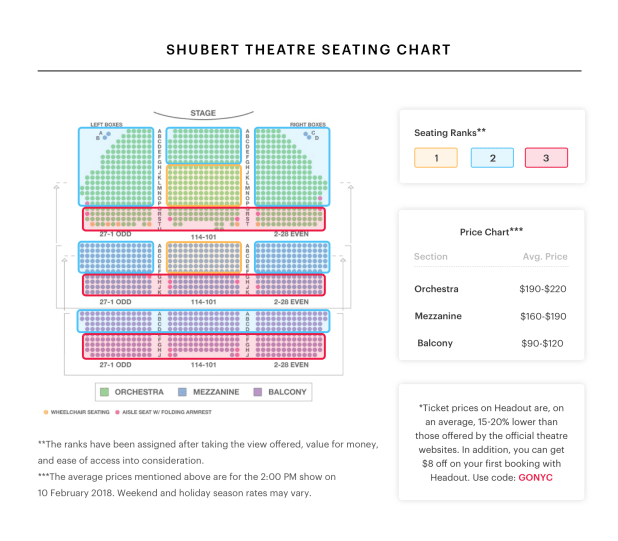 Shubert theatre seating for Broadway plan