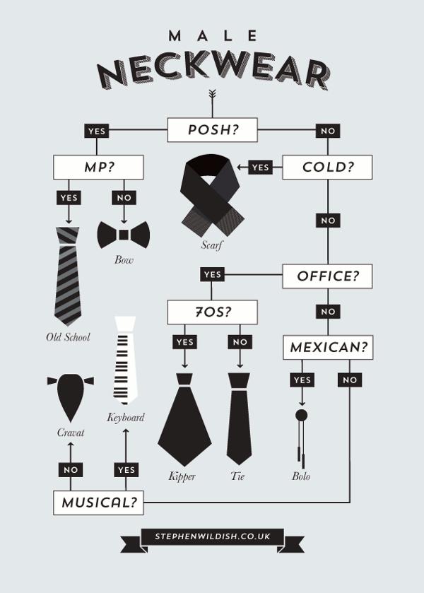choosing-neckwear